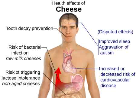 health-effects-cheese-pd